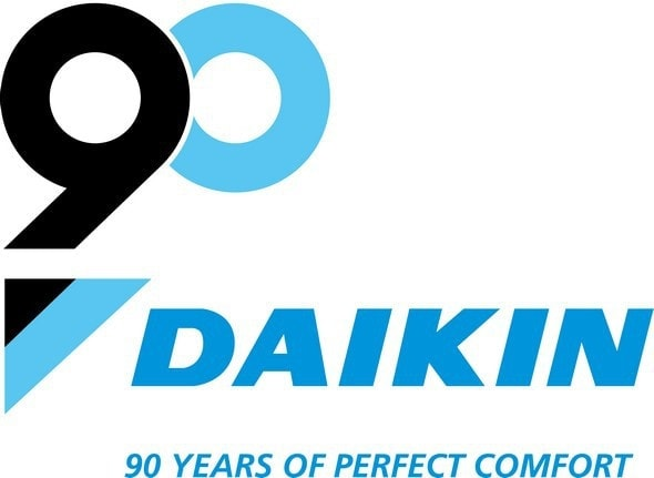 SWOT ananlysis of Daikin - 1