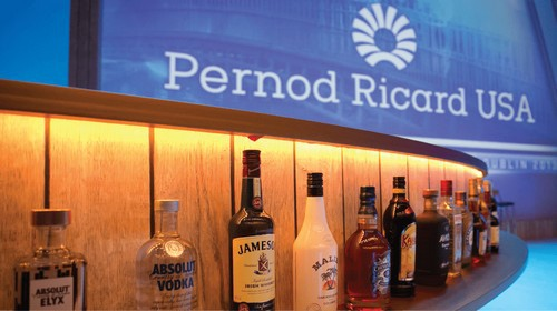 SWOT analysis Pernod Ricard - 1