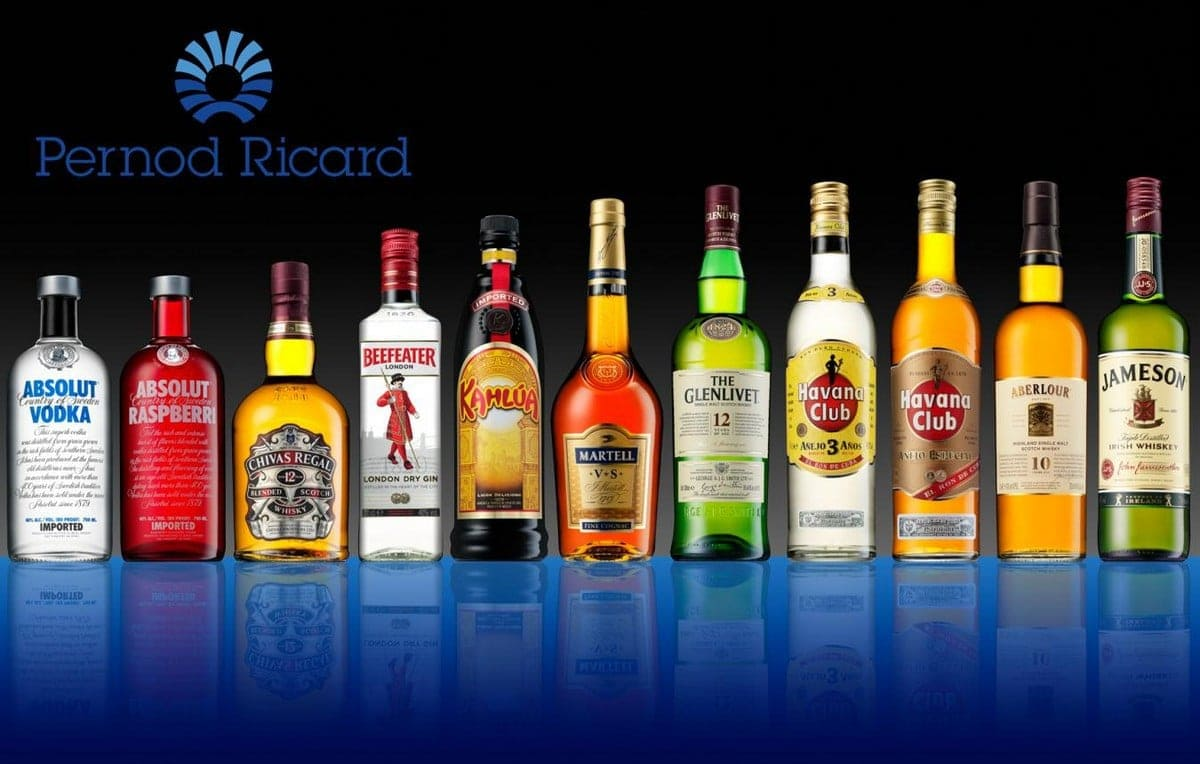 SWOT analysis of  Pernod Ricard