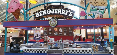 SWOT analysis of Ben & Jerry's Ice Creams - 2