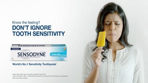 SWOT analysis of Sensodyne - 1