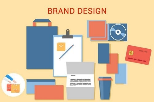 The process of Brand Design - 2