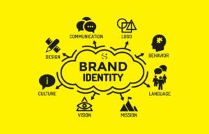 Importance of Brand Identity