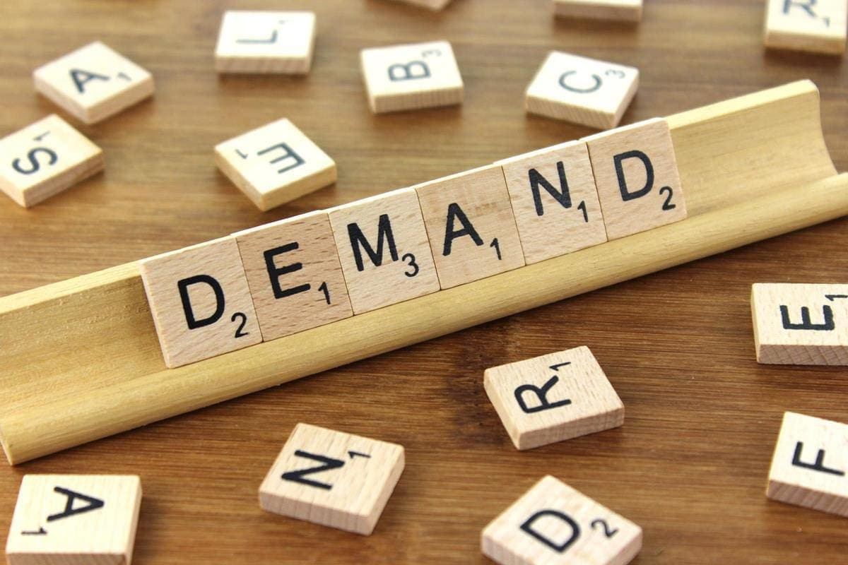 What is Market Demand