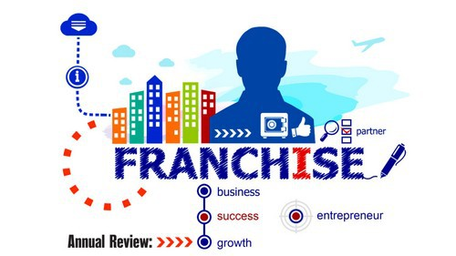 different types of franchises - 2