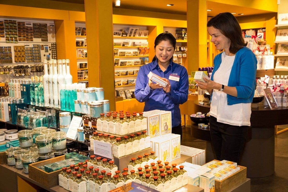 What are the Functions of Retailing?
