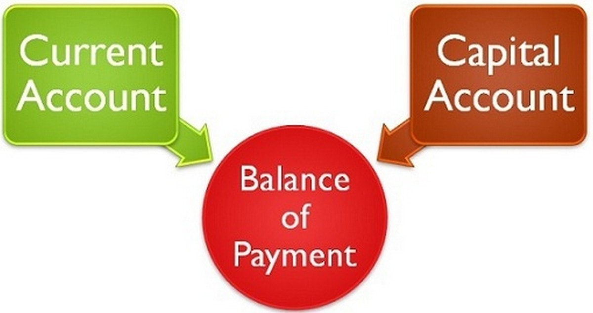 Balance of Payments - 3