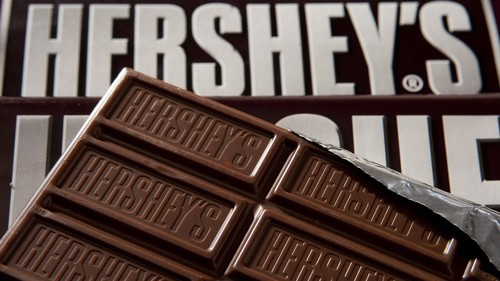 Cadbury Competitors - 2