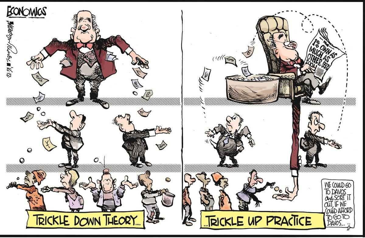 What is Trickle Down Theory? Explained with Examples