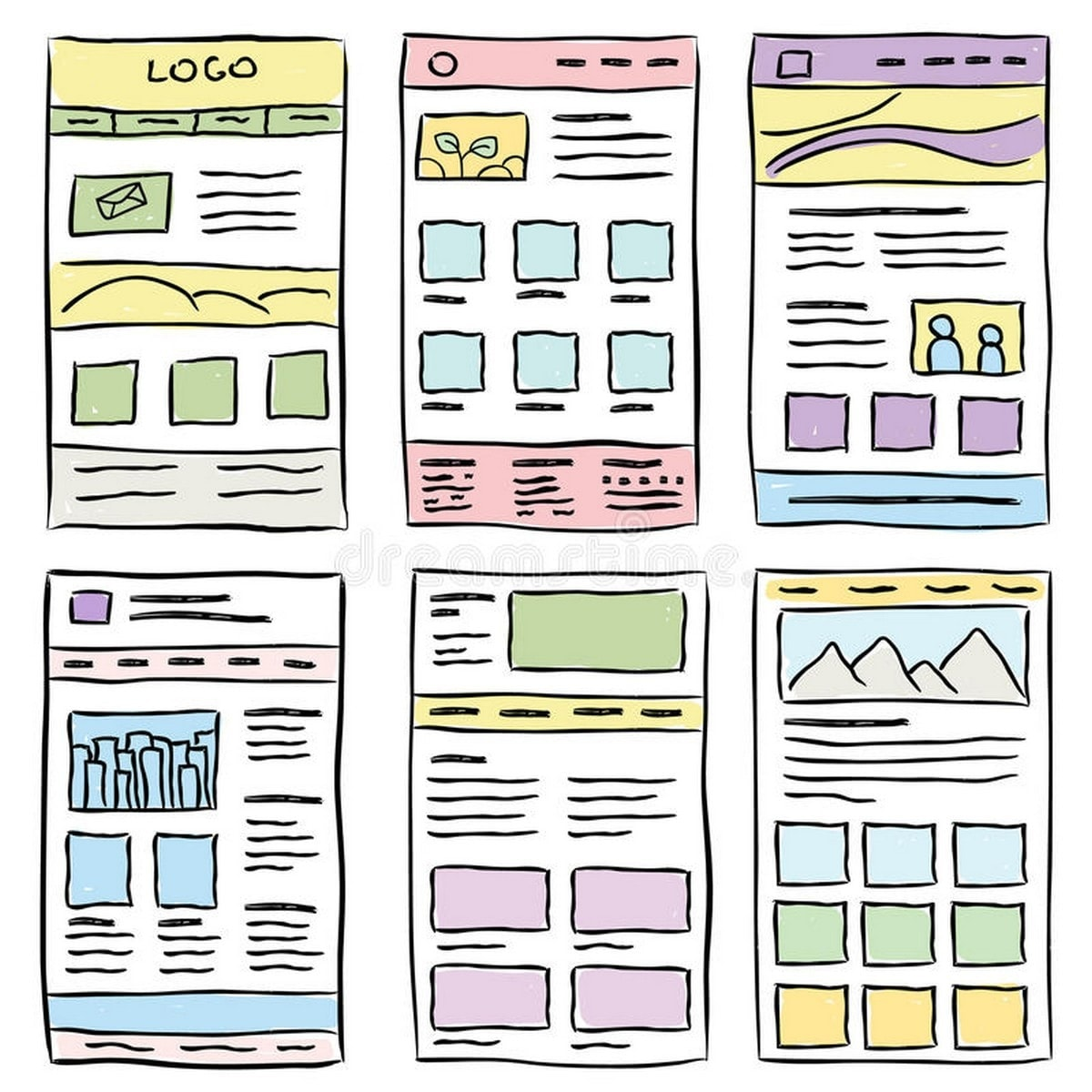 What is a Website layout? Importance of a good website layout