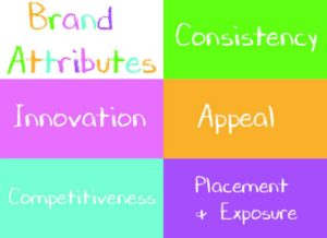 Brand Attributes - 3