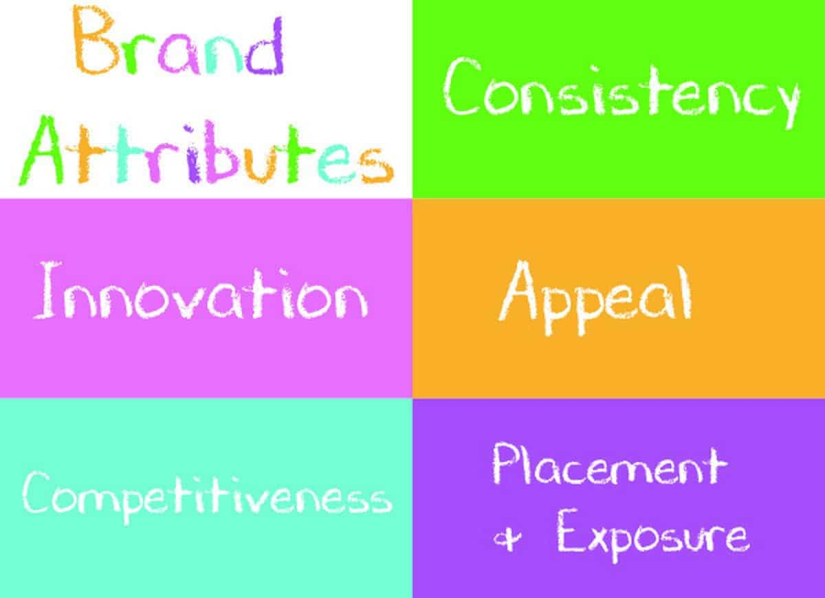 What are Brand Attributes and its Importance in Branding