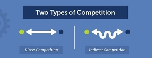 Indirect competitors - 1