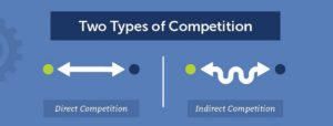 Indirect competition - 2