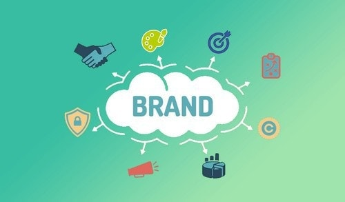 Brand Building Process - 2