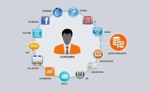 Cross channel marketing - 3