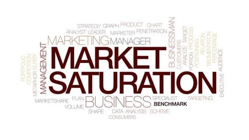 Market saturation - 2
