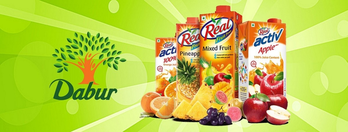 Marketing mix of Dabur Real Juice