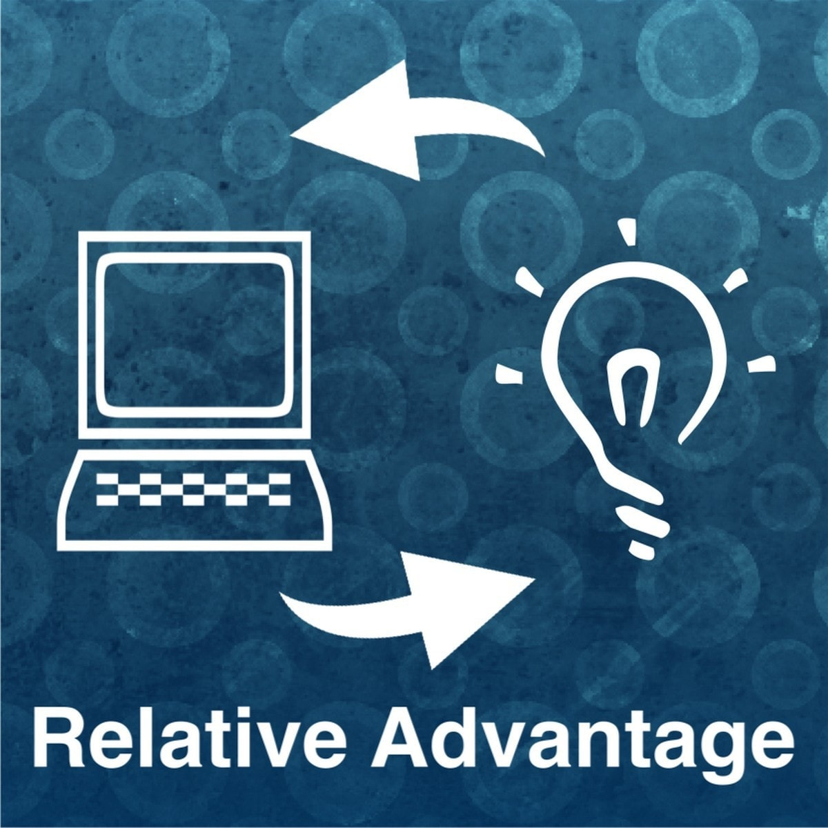 What is Relative Advantage? Concept, Advantage and Application