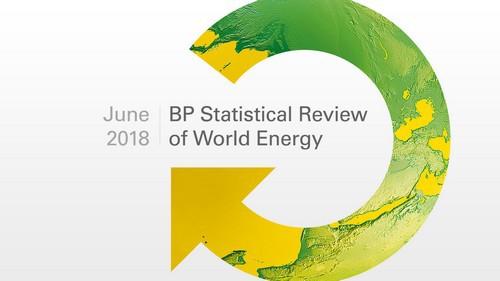 SWOT Analysis of BP - 1