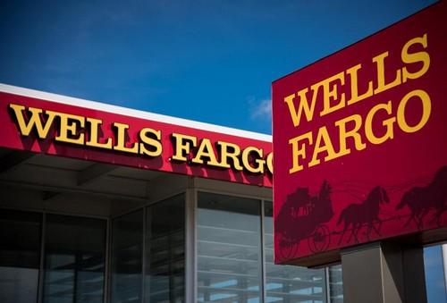 SWOT analysis of Wells Fargo - 1