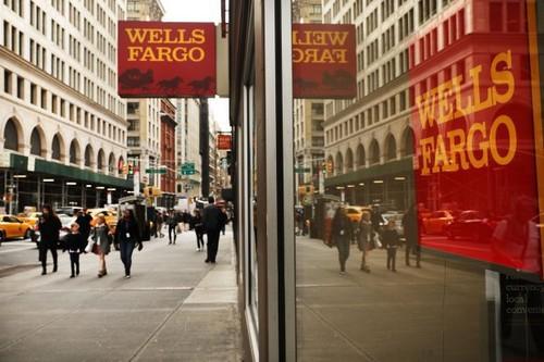 SWOT analysis of Wells Fargo - 2
