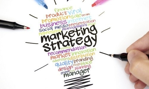 Importance of Marketing Strategy - 1