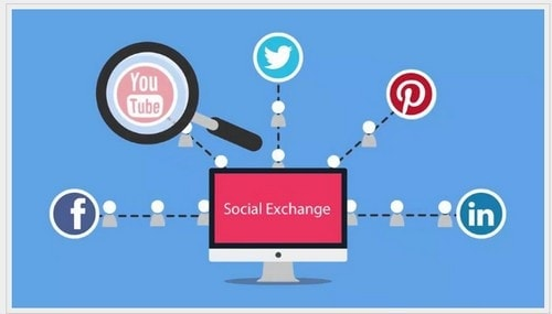 SOCIAL EXCHANGE THEORY - 2