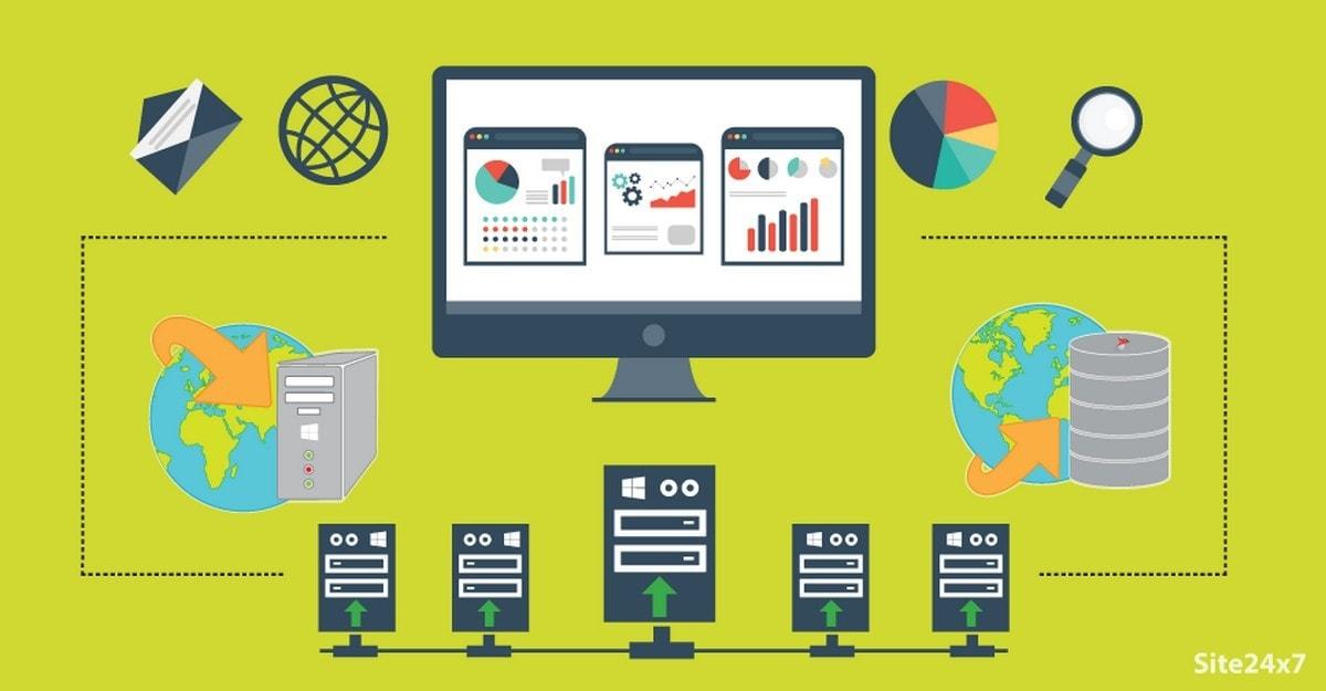 Server monitoring - 7