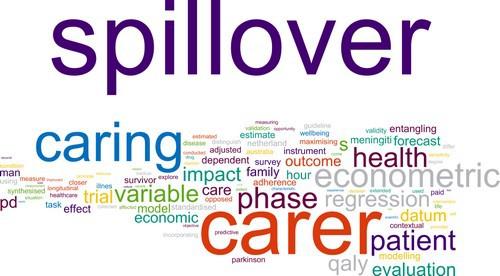 Spillover effect - 1