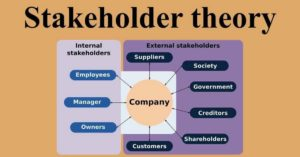 Stakeholder Theory - 3