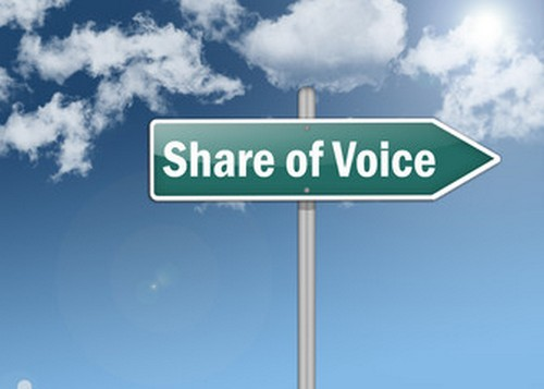 share of voice - 2