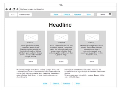 A Website Wireframe - 3