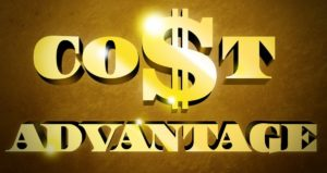 What is Cost Advantage?