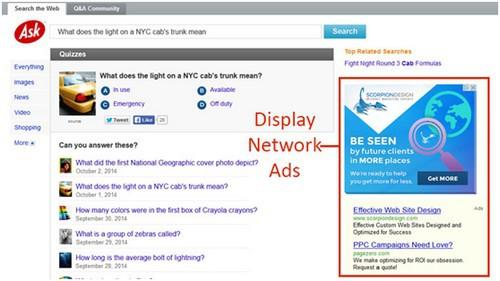 Facebook ads vs Google ads - 2