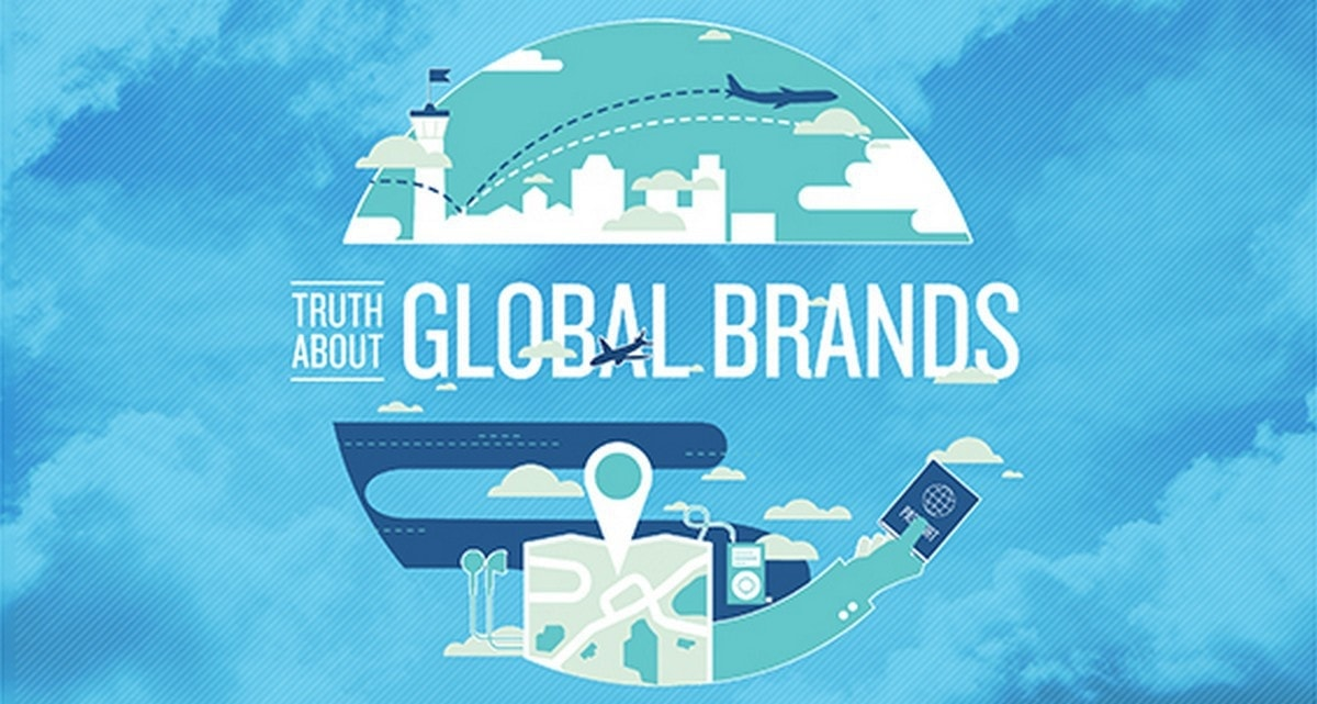 Global Brands in the World