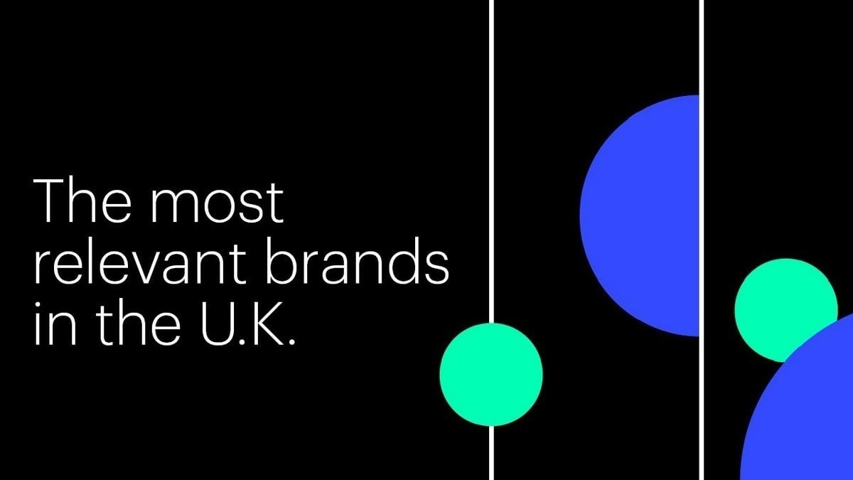 Top Brands in UK