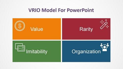 Vrio Analysis - 2