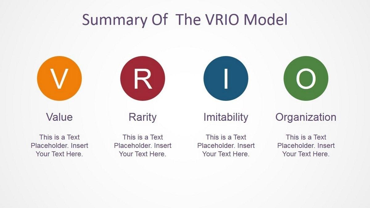 Vrio Analysis - 3
