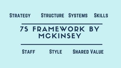 7s Framework by McKinsey - 1