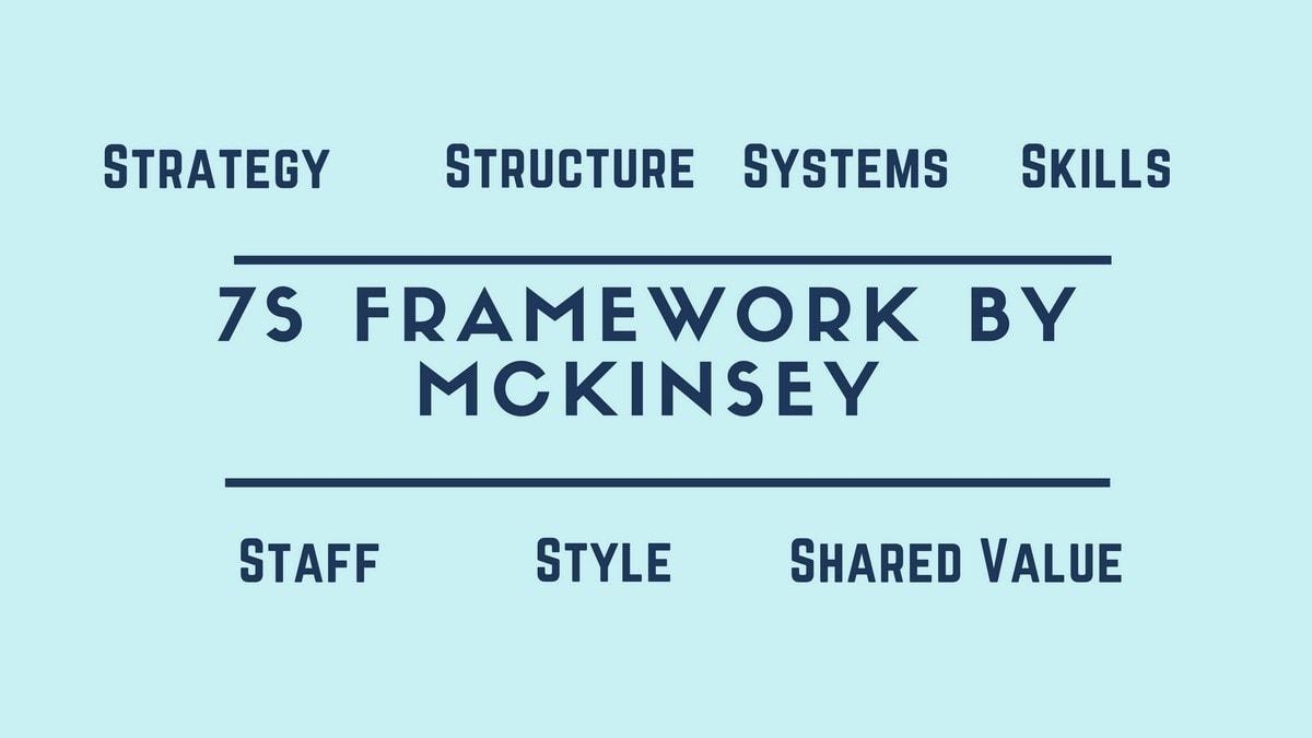 7s Framework by McKinsey - 3