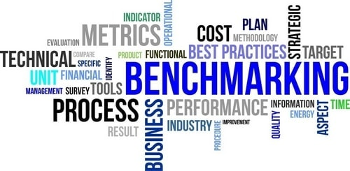 Benchmarking - 3