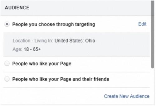 Facebook Boost Post - 2