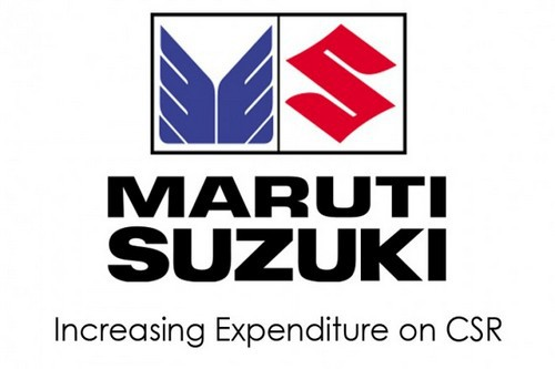 Marketing Strategy of Maruti Suzuki - 2