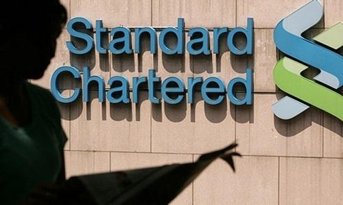 SWOT Analysis Standard Chartered Bank - 2