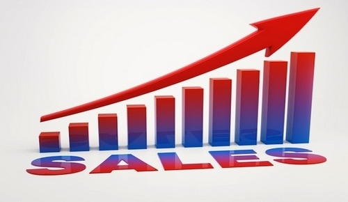 Sales Analysis - 1