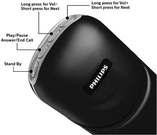 Speakers Brands - 5