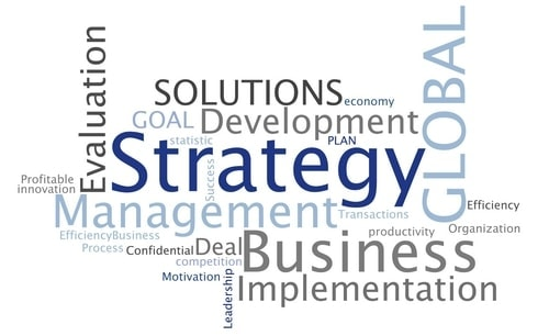 Types of Business Strategies - 1
