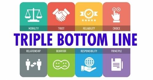 Triple Bottom Line Concept - 1