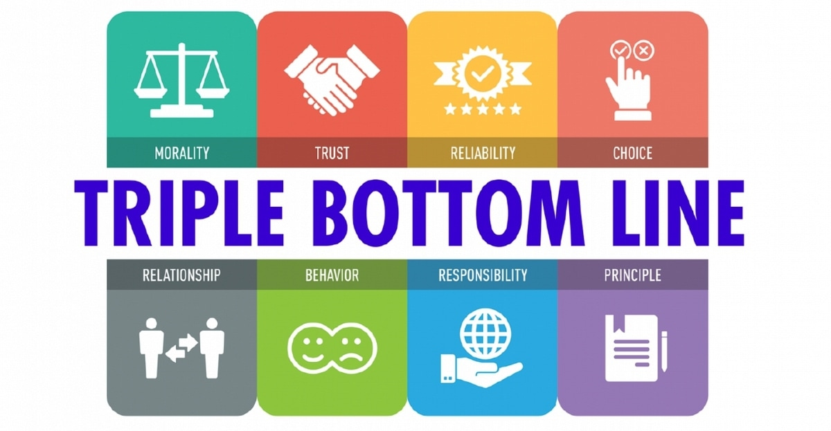 Triple Bottom Line Concept